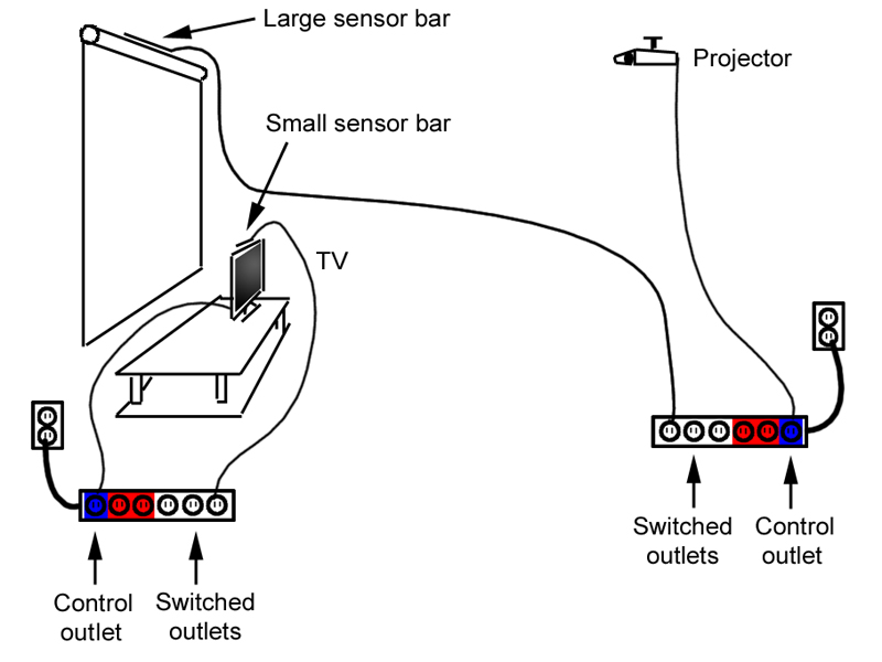 wii sensor bar wire diagrams prepping my computer to use a wii