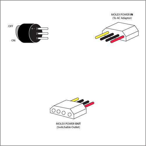 molex wire diagram similiar sata connector pinout keywords micro fit