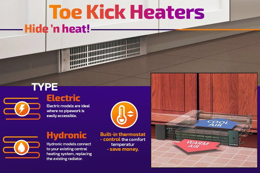5 Best Electric Hydronic Kickspace Heaters Reviews Of