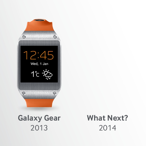Samsung Galaxy Gear 2 Announcement