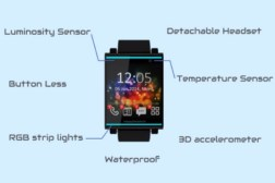 Indiegogo HeadWatch Specs, Features and Price