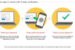 How To Use 2-step Verification