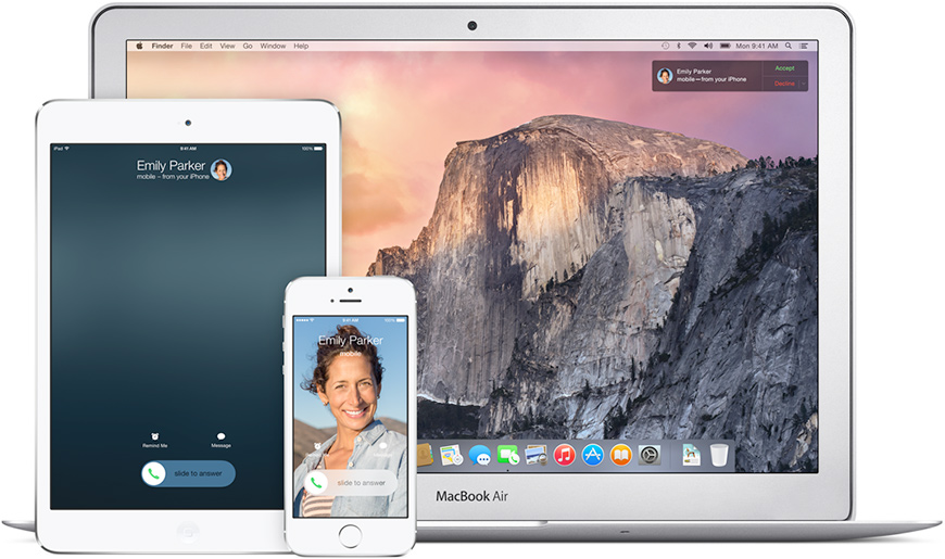 iOS 8 Features