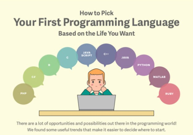 Best Programming Language: Developing for iPhone and Android : BGR