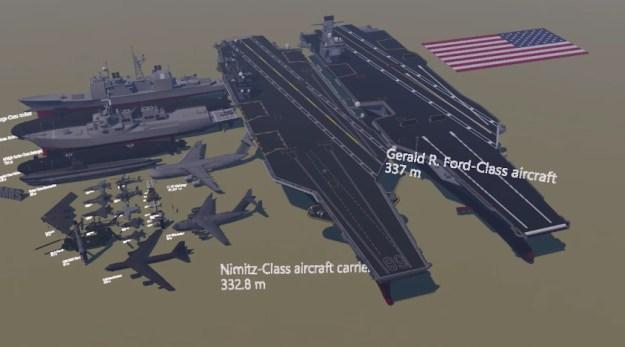 U S Military Arsenal Weapons Comparison Video Bgr