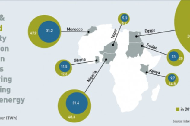 Is Africa ready for nuclear energy\u0027