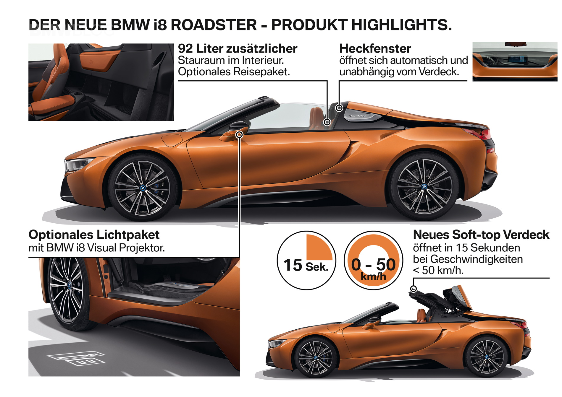 Bmw I8 Interieur Bmw Photo Gallery