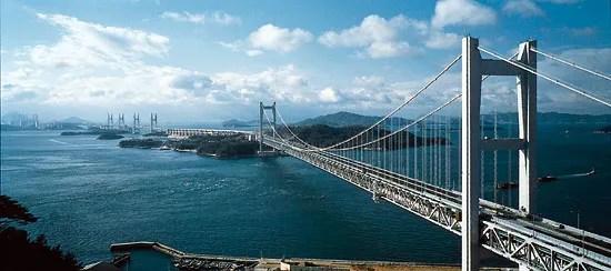 bridge History, Design, Types, Parts,  Facts Britannica
