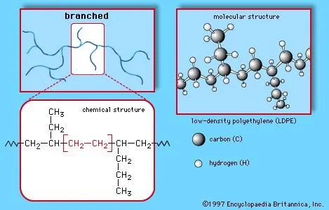 Polyethylene Chemical Compound Britannicacom
