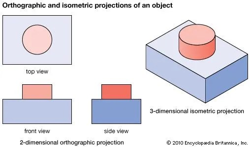 Isometric drawing Britannica - isometric view