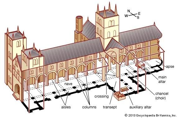 Nave Church Architecture Britannicacom