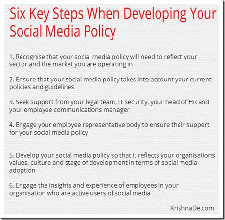 Six Steps To Developing Your Social Media Policy \u2013 Guidance For HR