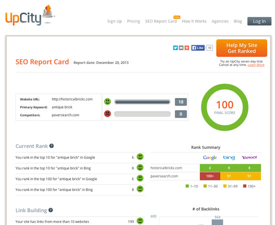 Top 5 Free Website Audit Tools For Agencies