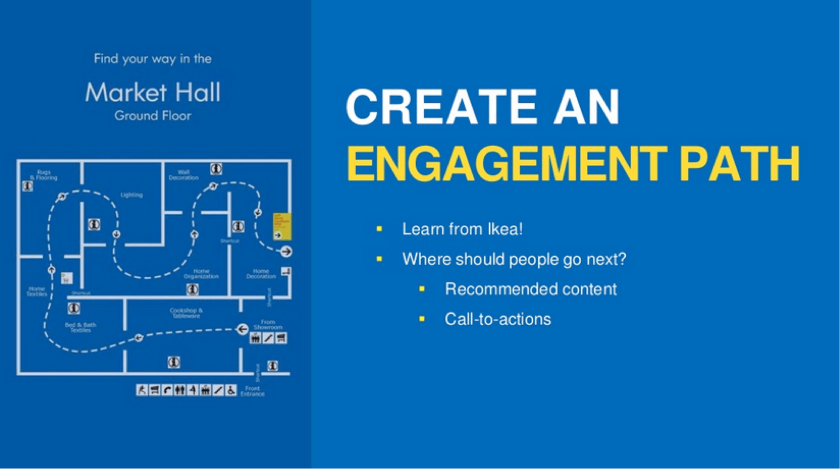 Ikea Act 4 Steps To Creating Content That Converts