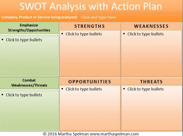 Why Your Business Needs a SWOT Analysis (and Free Templates)