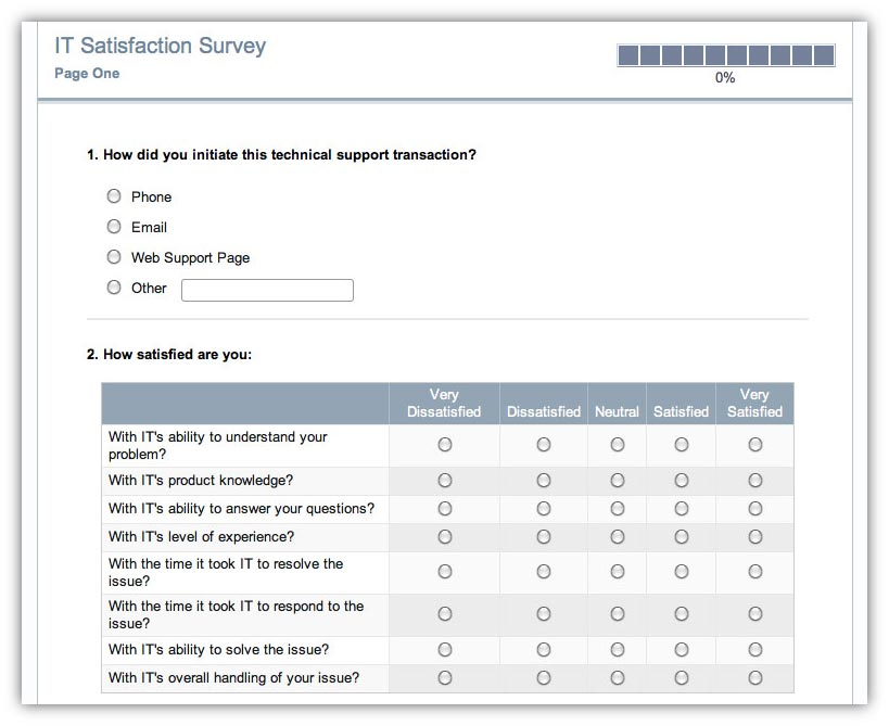 Are Your Customer Satisfaction Surveys Dissatisfying Customers?