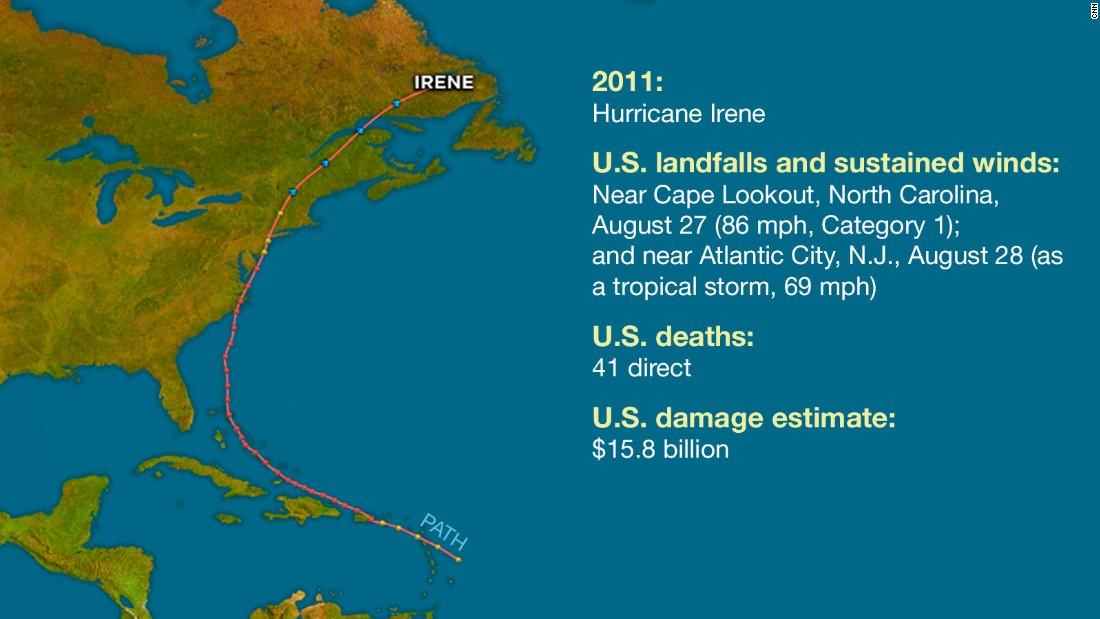 Hurricane Statistics Fast Facts - CNN