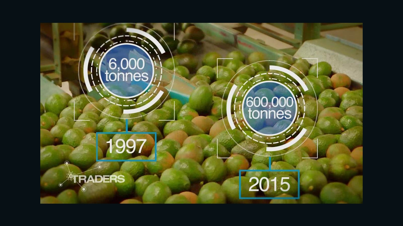 Avocado Boom Mexico S Great Avocado Boom Cnn Video