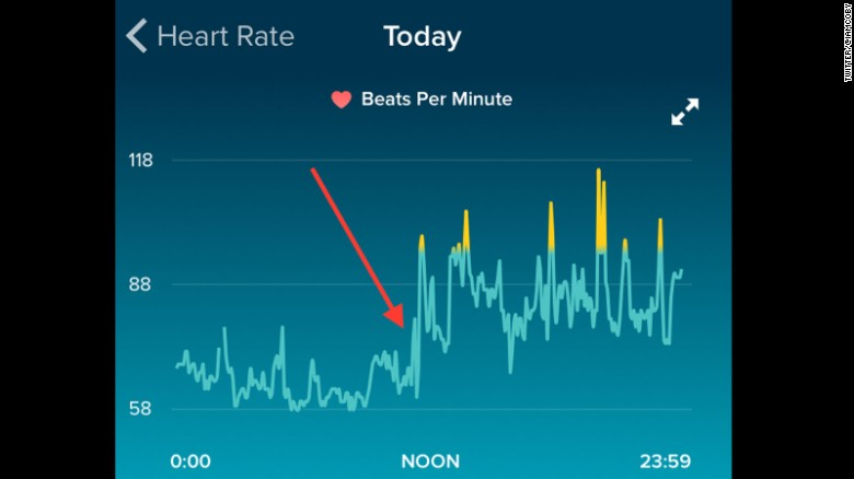 Fitbit captures exact moment man\u0027s heart breaks - CNN