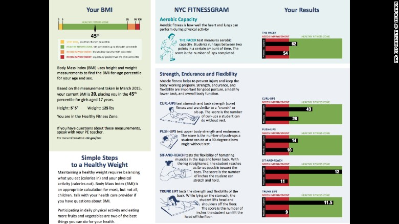Do schools\u0027 BMI screenings of students even work? - CNN
