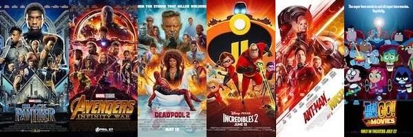 Superhero Movies Box Office Which Title Won 2018? Collider