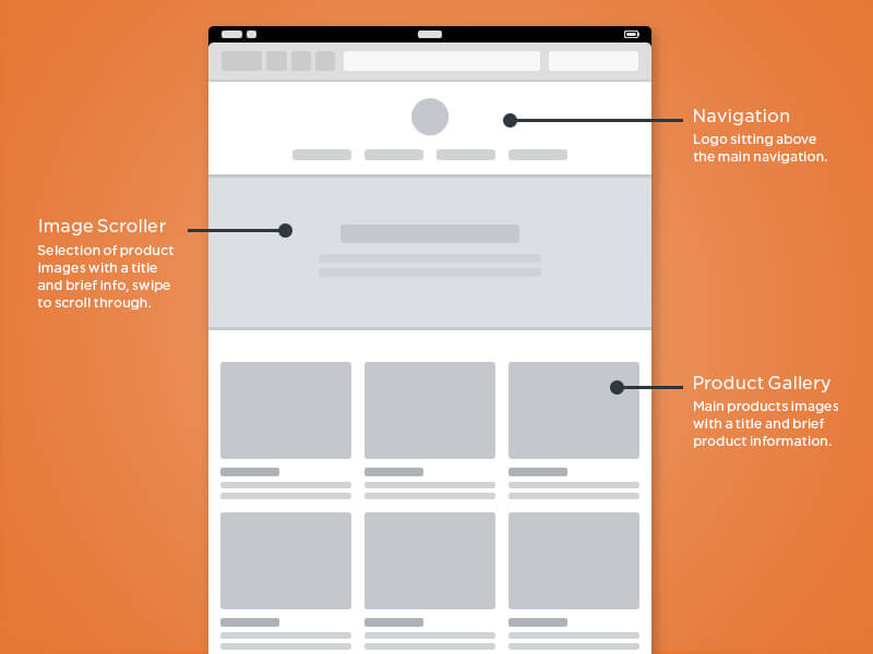Top 15 Free Web Page Wireframe Kits for Web Designers  Developers - wireframe templates
