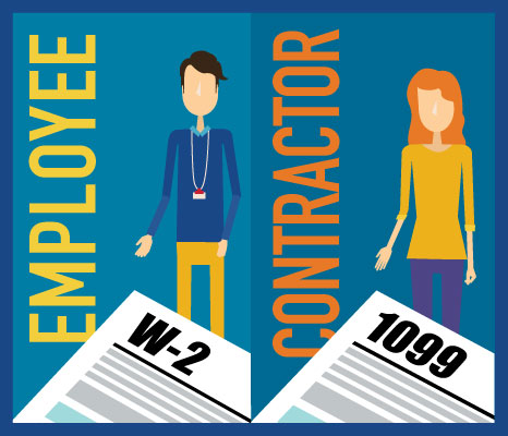 1099 Filing Requirements for Small Business Non-Wage Reporting - employee or independant contractor