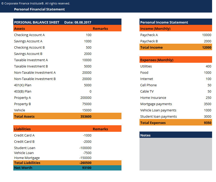 template for financial statements