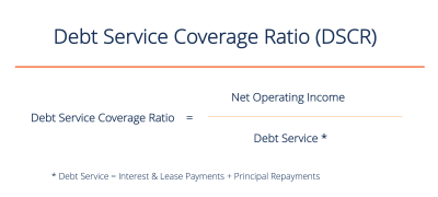 Calculate the Debt Service Coverage Ratio - Examples with Solutions