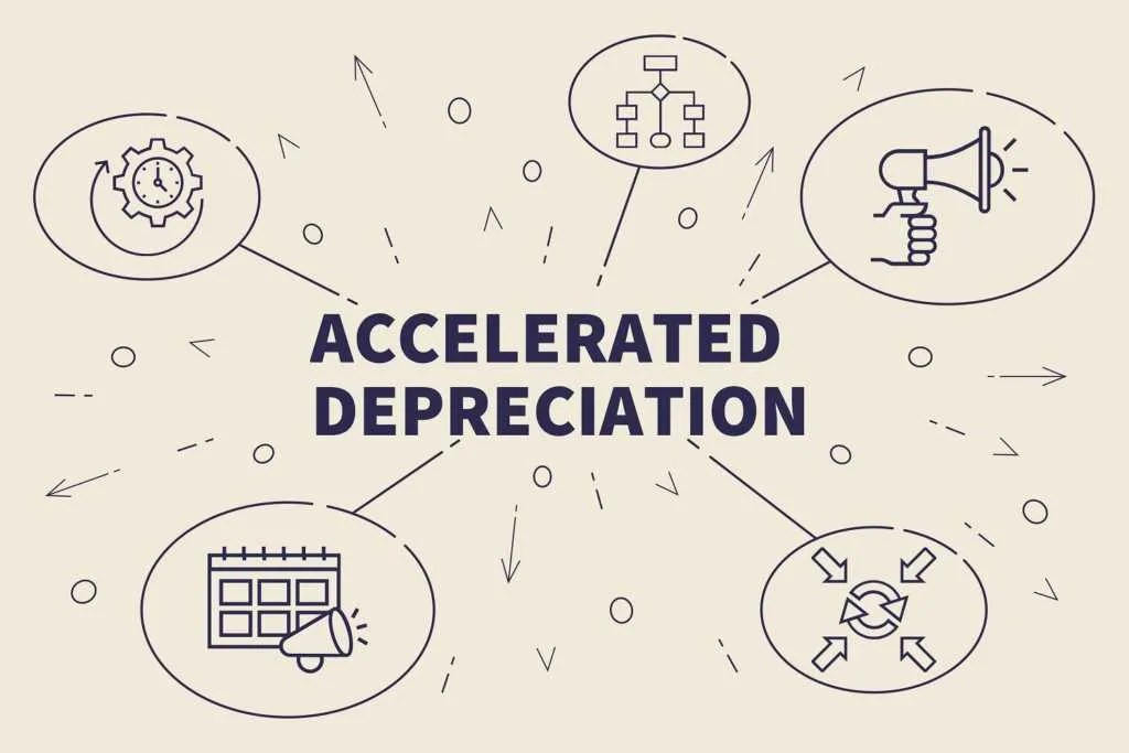 Accelerated Depreciation - Overviews, Examples, Methods - three methods of depreciation