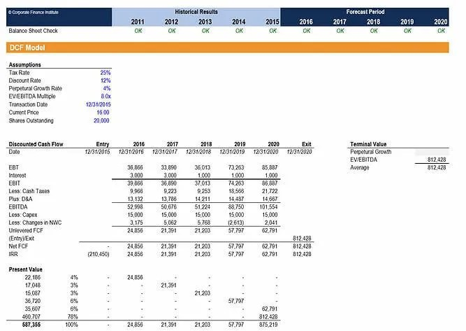 Free PDF Templates - Financial Models, Excel Model, and More