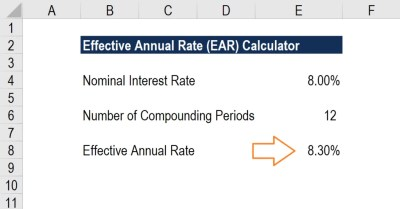 Effective Annual Rate - Definition, Formula, What You Need to Know