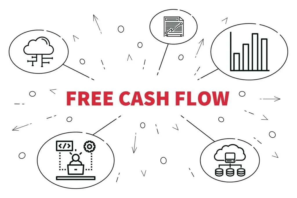 Estimating Free Cash Flow - Guide for Investment Banking Analysts