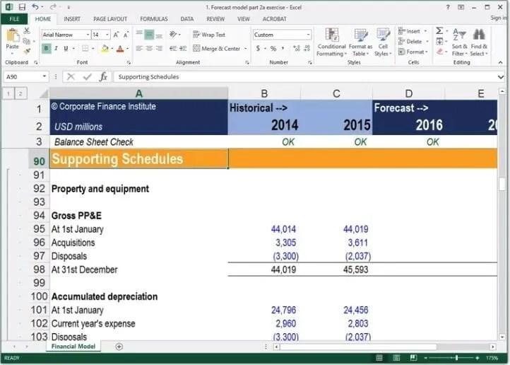 Forecasting Balance Sheet Items - Financial Modeling Guide