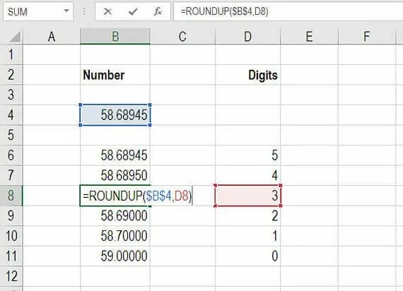 Excel ROUNDUP - Formula to Round Up Numbers in Excel