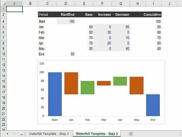 Create Excel Waterfall Chart Template - Download Free Template - morte calculator excel template