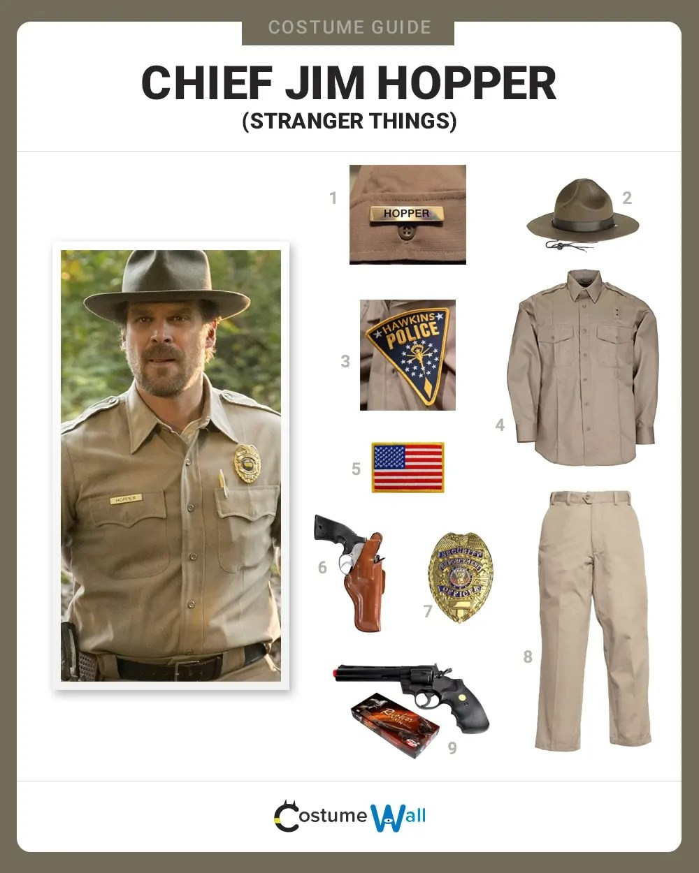 Forrest Gump Quotes Wallpaper Dress Like Chief Jim Hopper Costume Halloween And