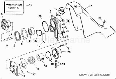 W211 Fuse Box - Auto Electrical Wiring Diagram W Footwell Fuse Box on
