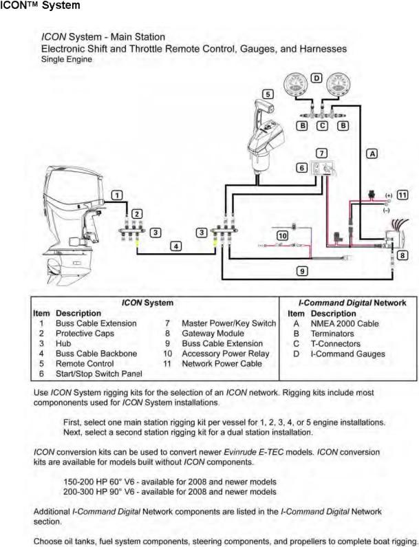 DOC ➤ Diagram Evinrude Etec 250 Wiring Diagram Ebook Schematic