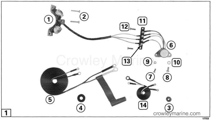 Battery Charging Kit - Crowley Marine