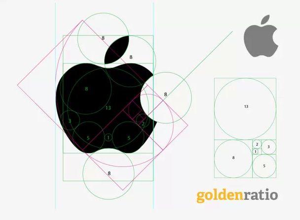 Car Logos 3d Wallpaper Was Apple S Logo Really Designed Using The Golden Ratio