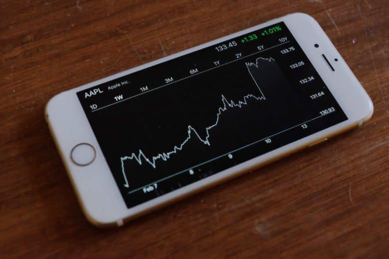 netflix stock price pre market today
