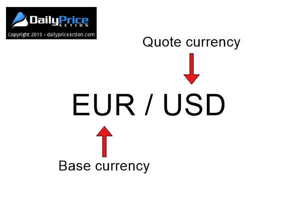 Forex Currency Pairs The Ultimate Guide and Cheat Sheet