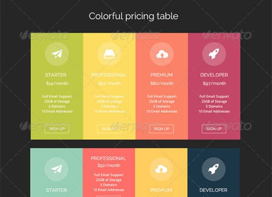 55+ Best Pricing Table UI Element PSD Templates -DesignBump - pricing table templates
