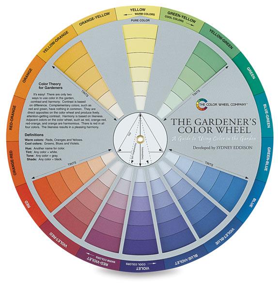 Artist\u0027s Color Wheel - BLICK art materials