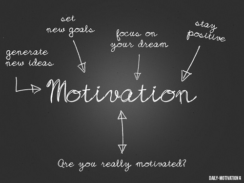 Differences Between Motivation and Inspiration Difference Between