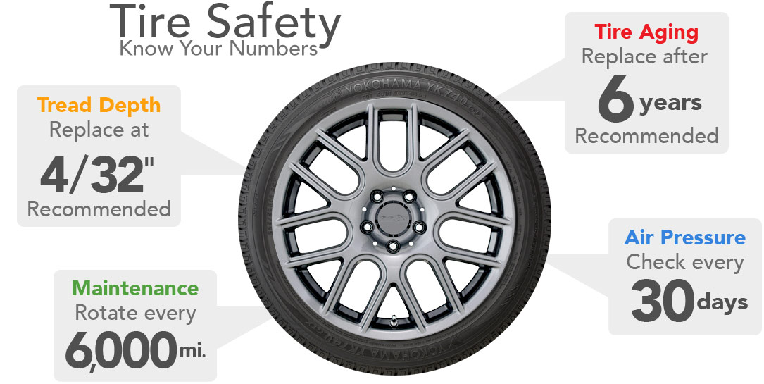 Discount Tire Tires and Wheels for Sale Online  In-Person