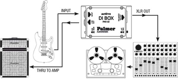 dj wiring diagram for audio