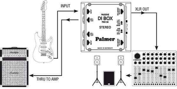 wiring stomp box