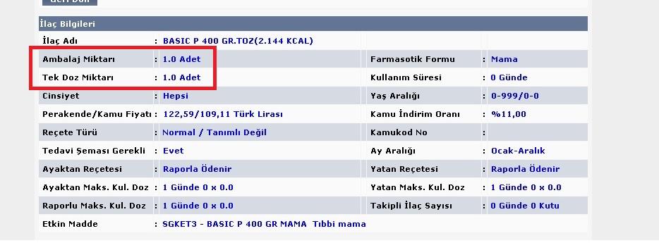 TEB 43 BÖLGE MARDİN ECZACI ODASI - Basic P&l